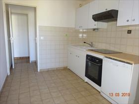Appartement - gap - GAP